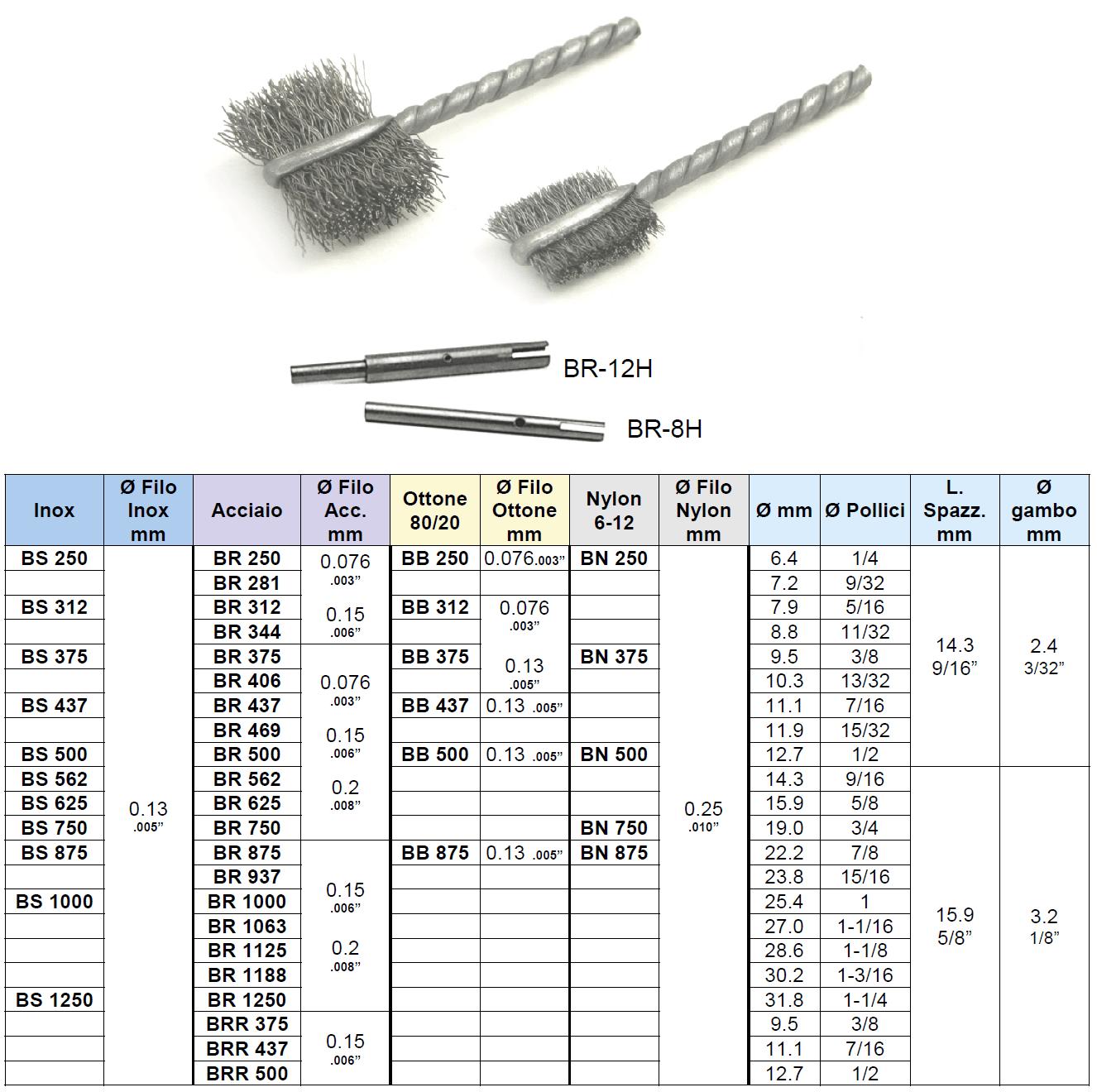 Scovolo spazzola 83 - 84 - 90